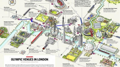 Your Ultimate Guide To London Olympic Venues