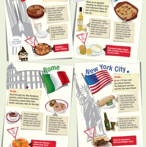 The Hungry Traveller Guide to City Breaks