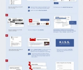 10 Things You Need to Know About Revamped Facebook Pages