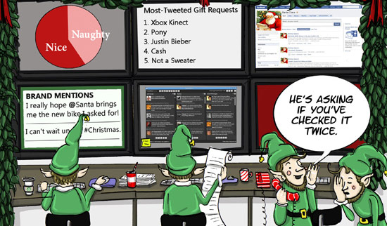 Five Terrible Social Media Mistakes To Avoid During Festive Holidays