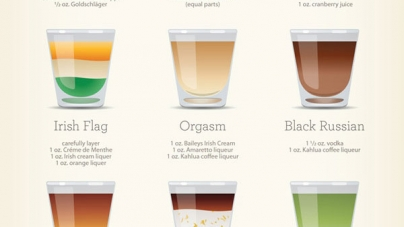 Challenge Yourself With 30 Cocktail Shots Recipes!