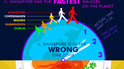 10 Things You Probably Did Not Know About Singapore
