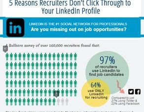 5 Reasons Why Headhunters Are Not Contacting You On LinkedIn