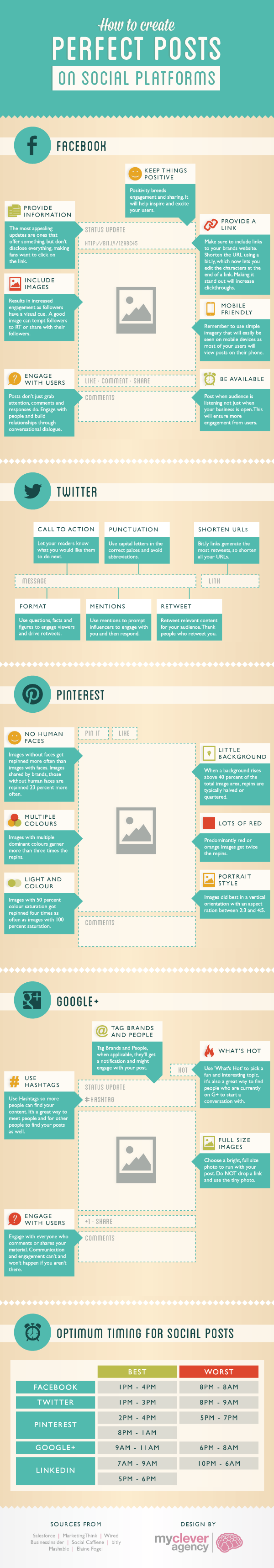 How To Create The Perfect Facebook, Twitter, Google+ & Pinterest Post