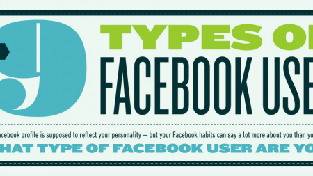 9 Type Of Facebook Users – Which Best Describes You?