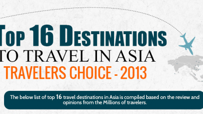 Top 16 Travel Destinations To Visit In Asia