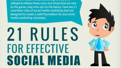 21 Rules For Effective Social Media Marketing Strategies