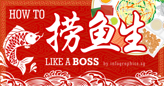 How To Lao Yu Sheng (Lo Hei) Like A Boss - AspirantSG
