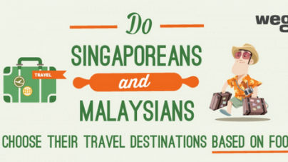 Do Singaporeans & Malaysians Choose Travel Based On Food?