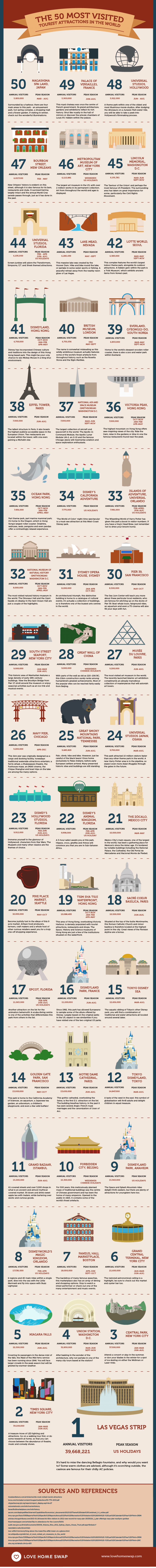 50 Most Visited Tourist Attractions In The World - AspirantSG
