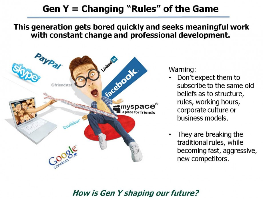 Gen Y Changing The Future - AspirantSG