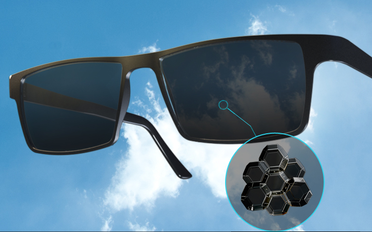 Transition Lens Technology - AspirantSG
