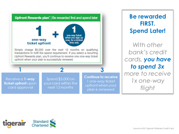 Upfront Rewards - AspirantSG