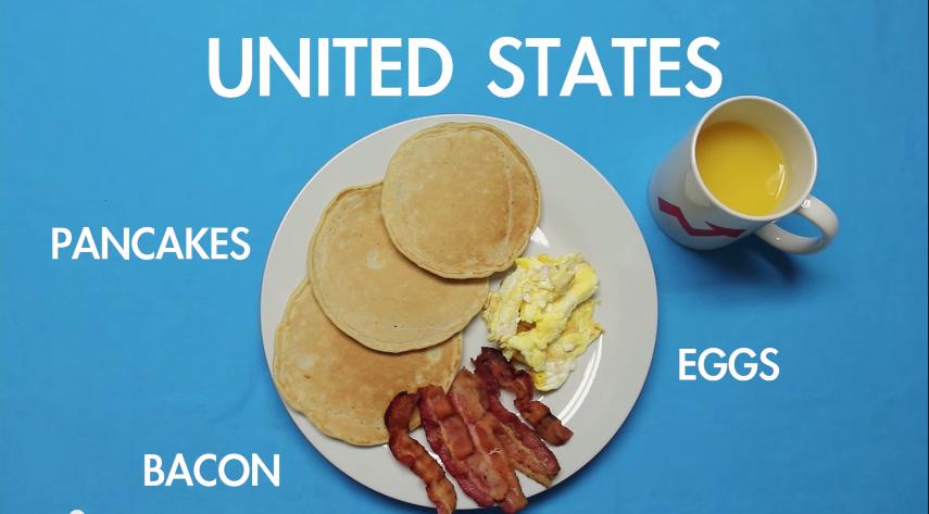 United States Breakfast - AspirantSG