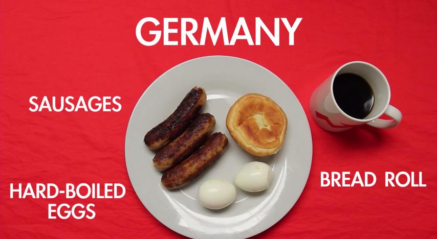 Germany Breakfast - AspirantSG