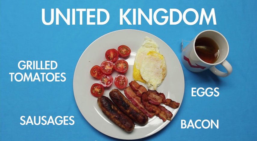 Breakfast Palates From Unique Cultures All Over The World