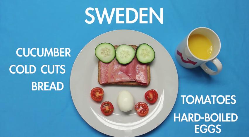 Swedish Breakfast - AspirantSG