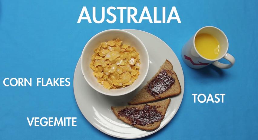 Australian Breakfast - AspirantSG