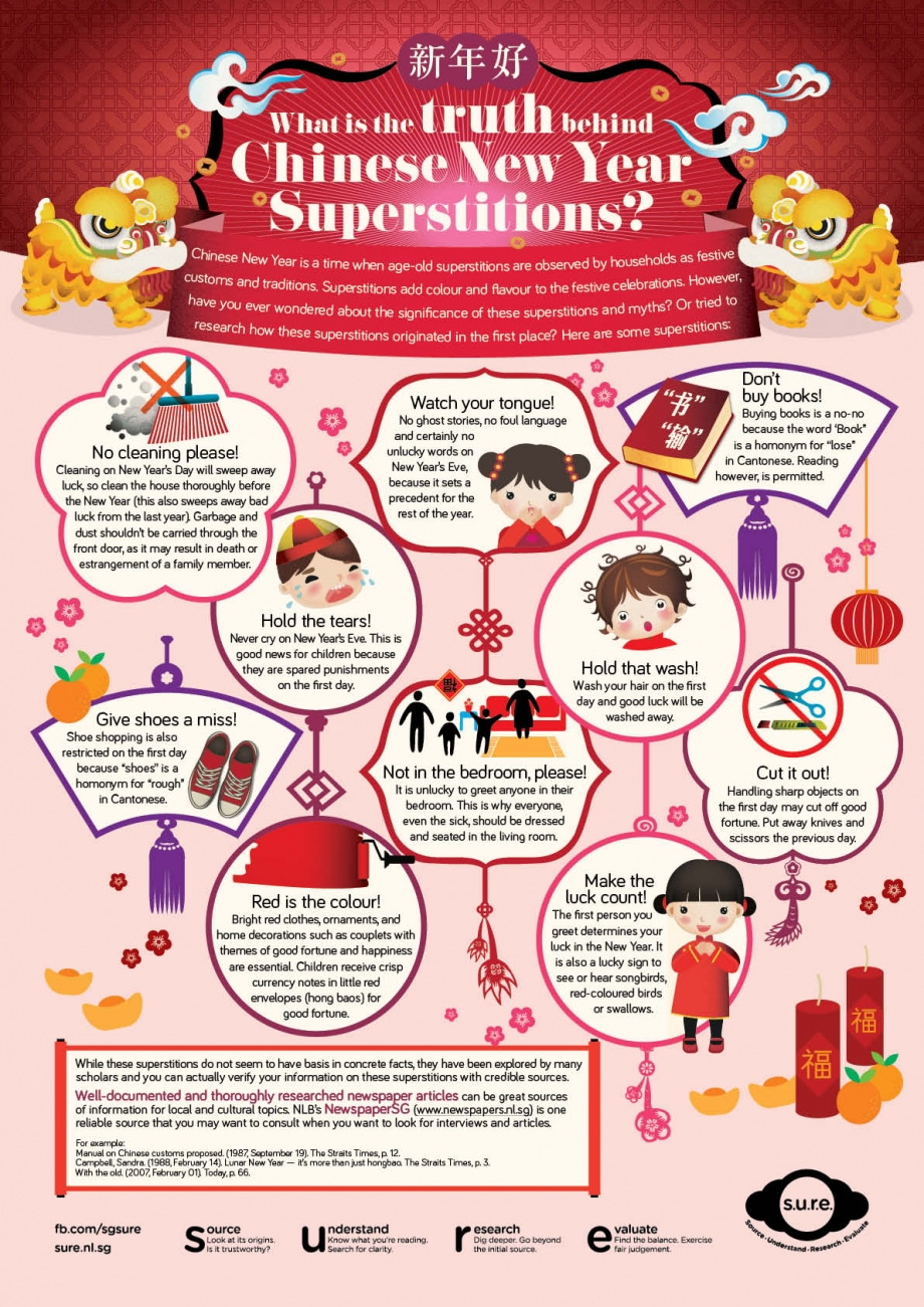 Popular Chinese New Year Superstitions - AspirantSG