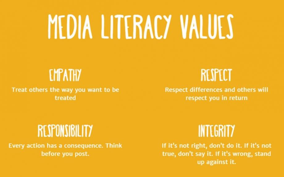 Media Literacy Values Singapore - AspirantSG