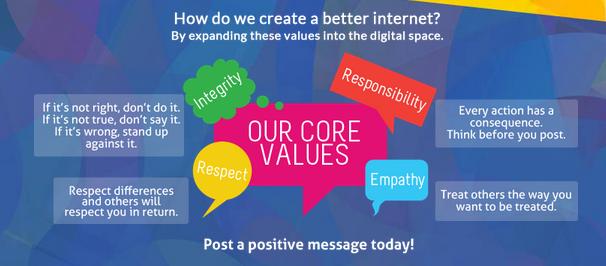 4 Core Values For Safer Internet - AspirantSG