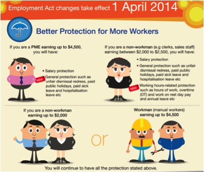 Better Protection For Workers