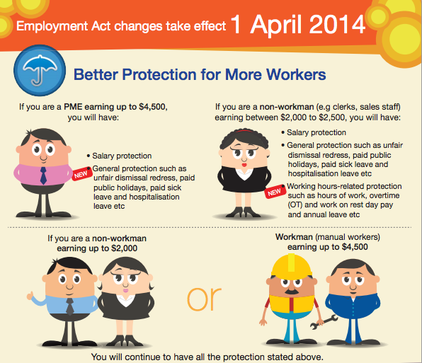 Amendments to Employment Act - AspirantSG