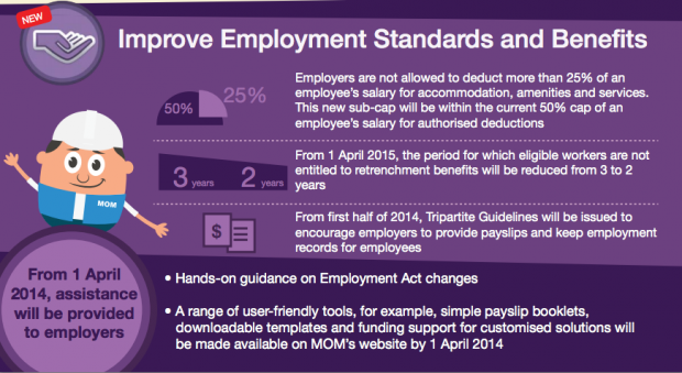 Improved Employment Standards - AspirantSG