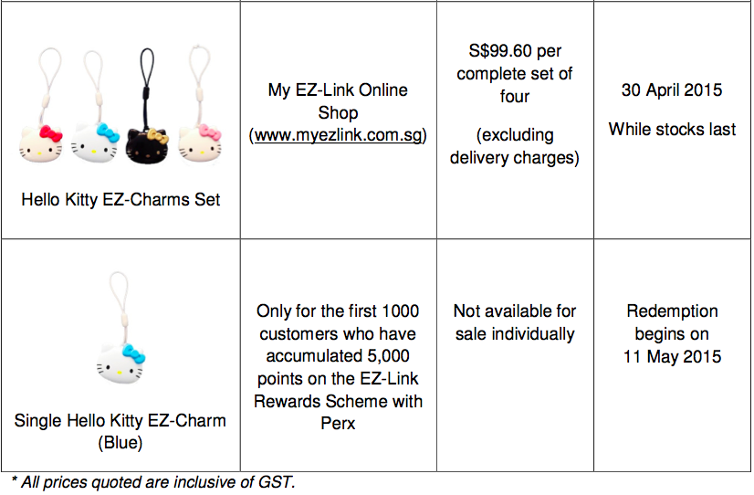 Hello Kitty EZ-Charms Location & Price List - AspirantSG