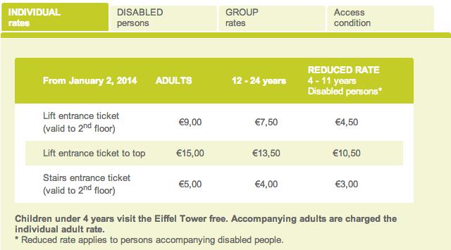 Entrance Price For Eiffel Tower - AspirantSG