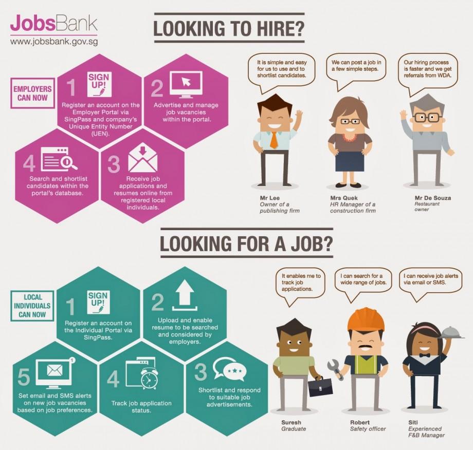 National Jobs Bank Singapore - AspirantSG