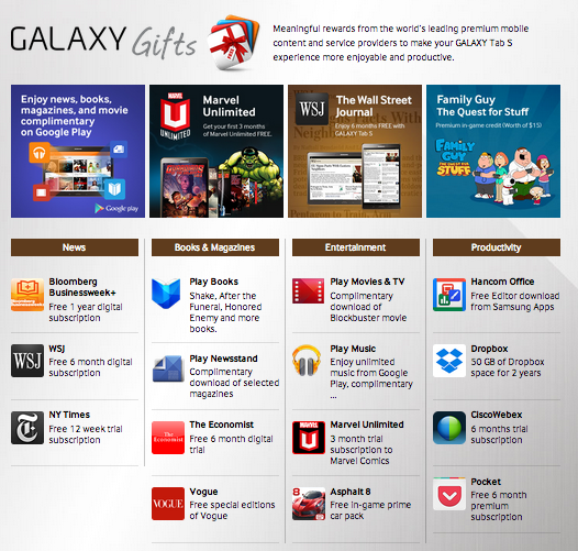 Samsung Gifts With GALAXY Tab S - AspirantSG