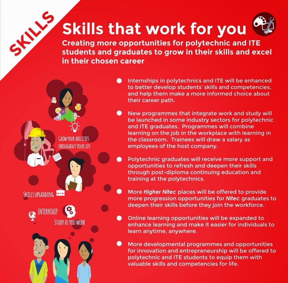 Skills That Work For You In Singapore - AspirantSG