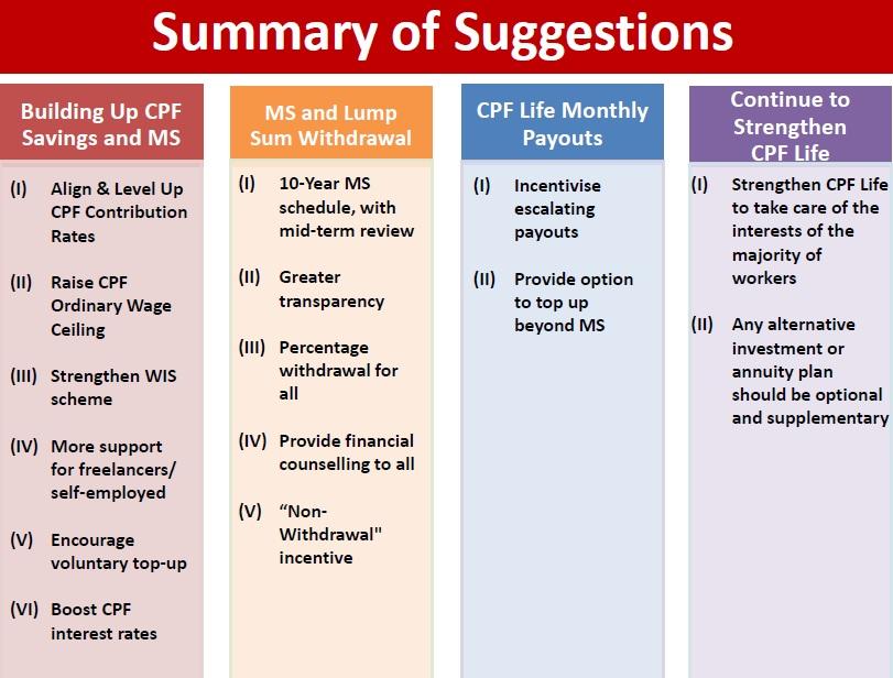 CPF Improvements Summary 2015 - AspirantSG