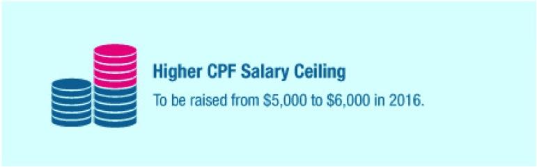 Higher CPF Salary Ceiling - AspirantSG