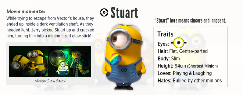 Stuart Despicable Me Minion - AspirantSG