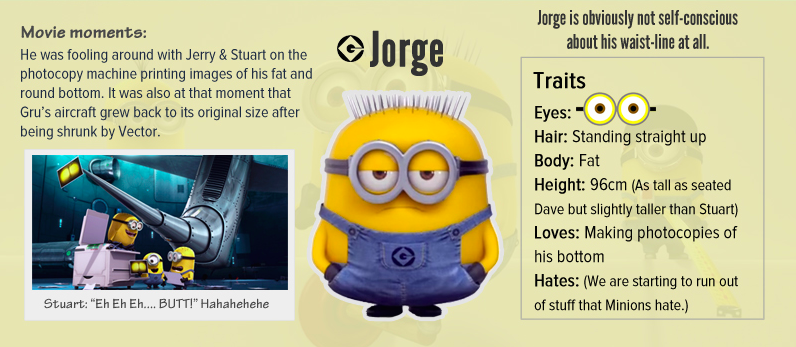 Jorge Despicable Me Minion - AspirantSG