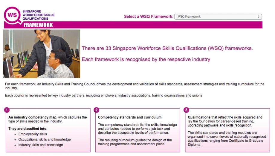 WSQ Courses For PMEs Skills Upgrade - AspirantSG