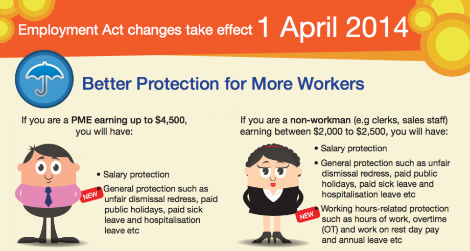 Changes to Singapore's Employment Act - AspirantSG