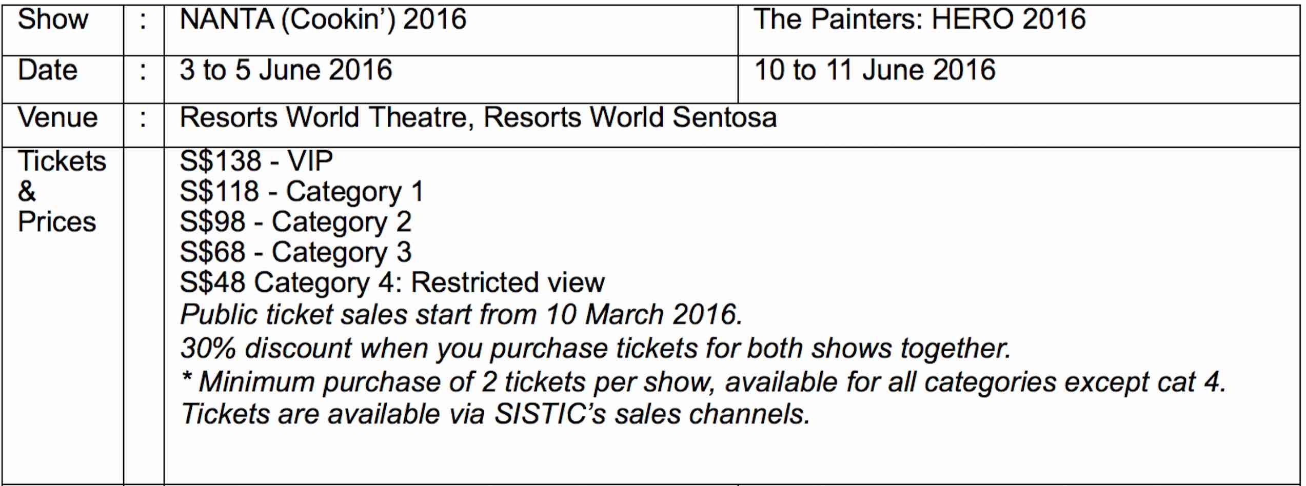 NANTA & The Painters Tickets Information - AspirantSG