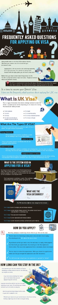 What You Need to Know About United Kingdom Visits & Visa