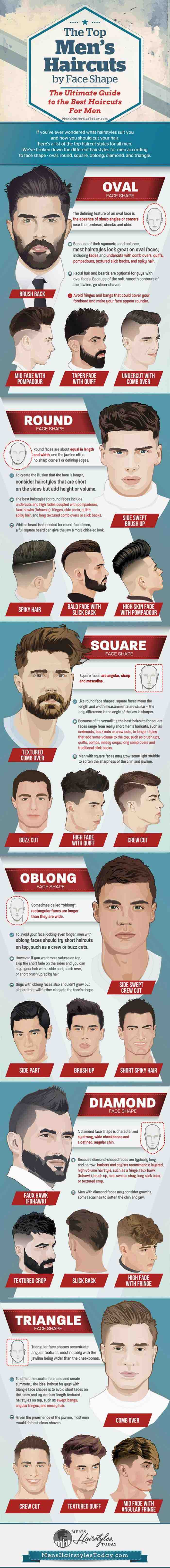 How To Pick A Men S Haircut The Best Styles For Your Face Shape
