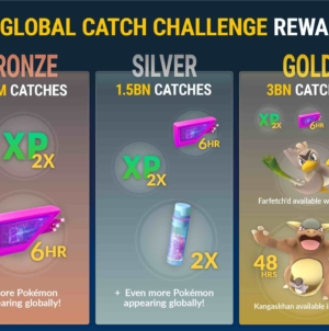 Pokemon Go Travel Global Catch Challenge For Farfetch'd & Kangaskhan